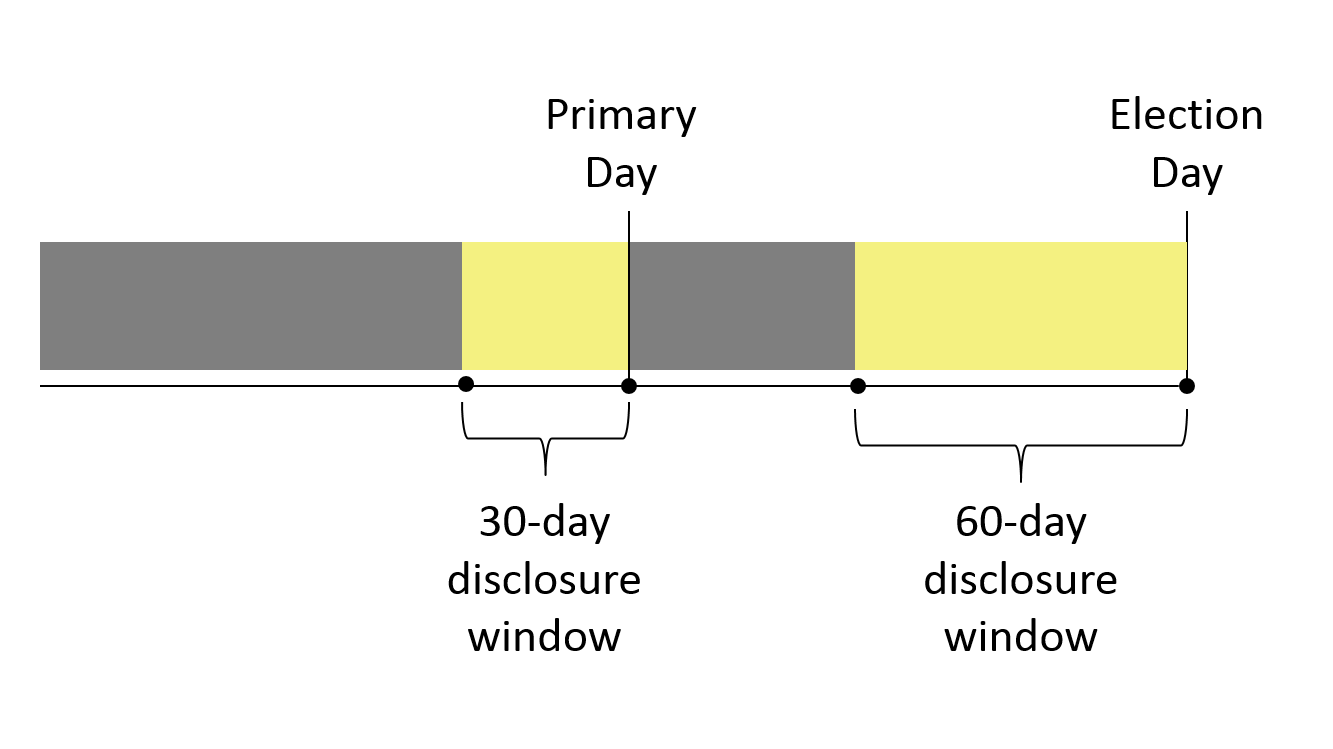Figure6_windows